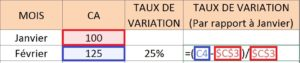 Calculer un taux de variation en pourcentage