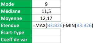 Utiliser les formules statistiques : mode, médiane, moyenne, étendue, écart-type